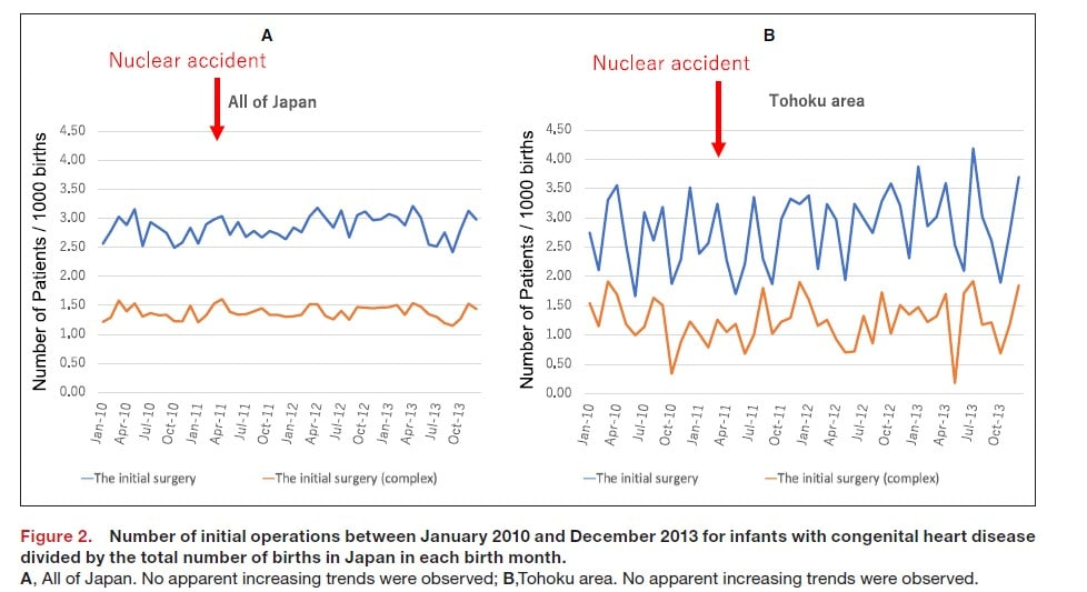Nuclear Accident 2