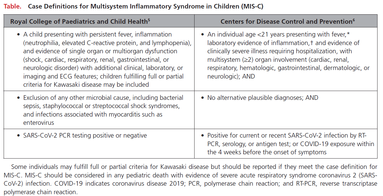 case definitions for multisystem inflammatory syndrome in children